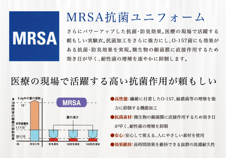 MRSA抗菌ユニフォーム