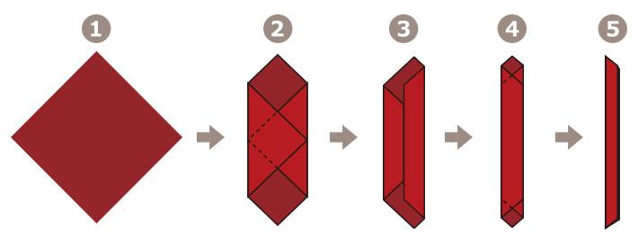 四角巾の基本の折りたたみ方