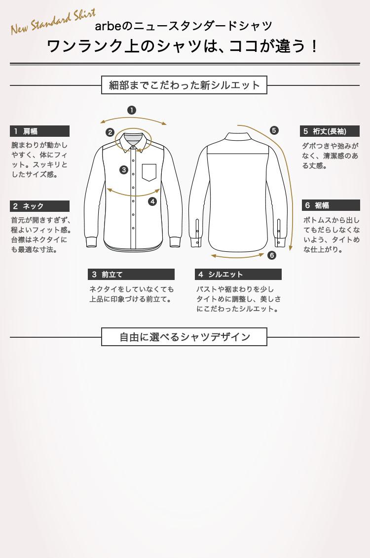チトセアルべのニュースタンダードシャツ。ワンランク上のシャツはココが違う!