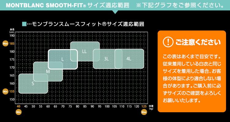 モンブラン「スムースフィット」サイズ展開適応表