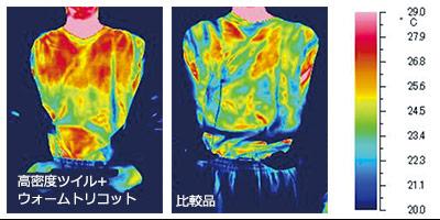 サーモカメラによる食品衛生白衣内温度の差