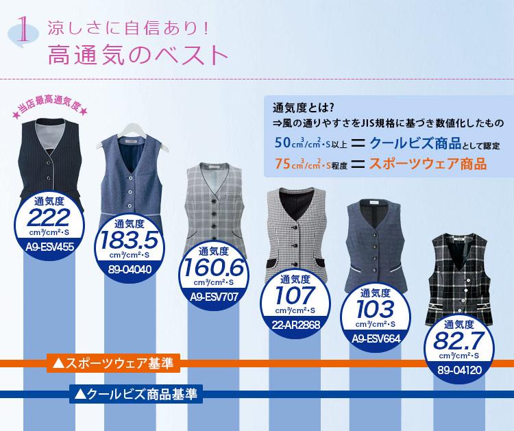 高通気ベスト 人気のオフィス制服