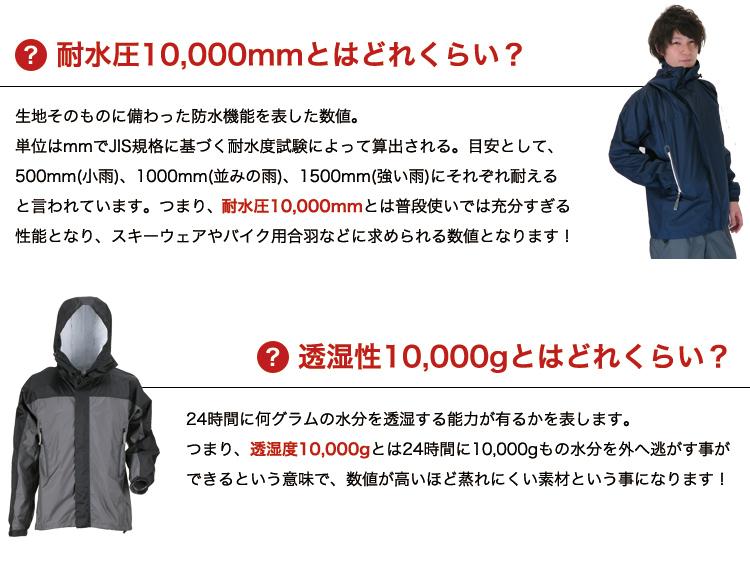 耐水圧10000ミリ、透水性10000グラム
