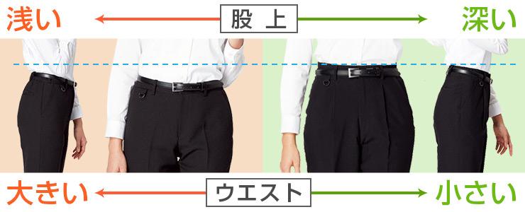 股下とウエストサイズ