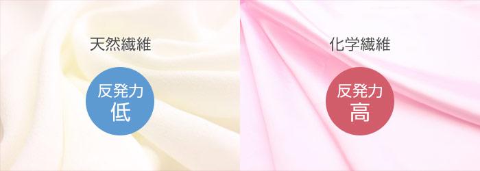 天然繊維と化学繊維