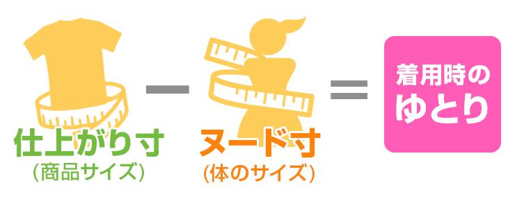 mame_size_yutori