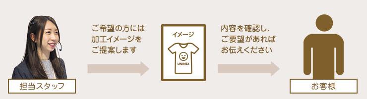 original_uniform_image8_2