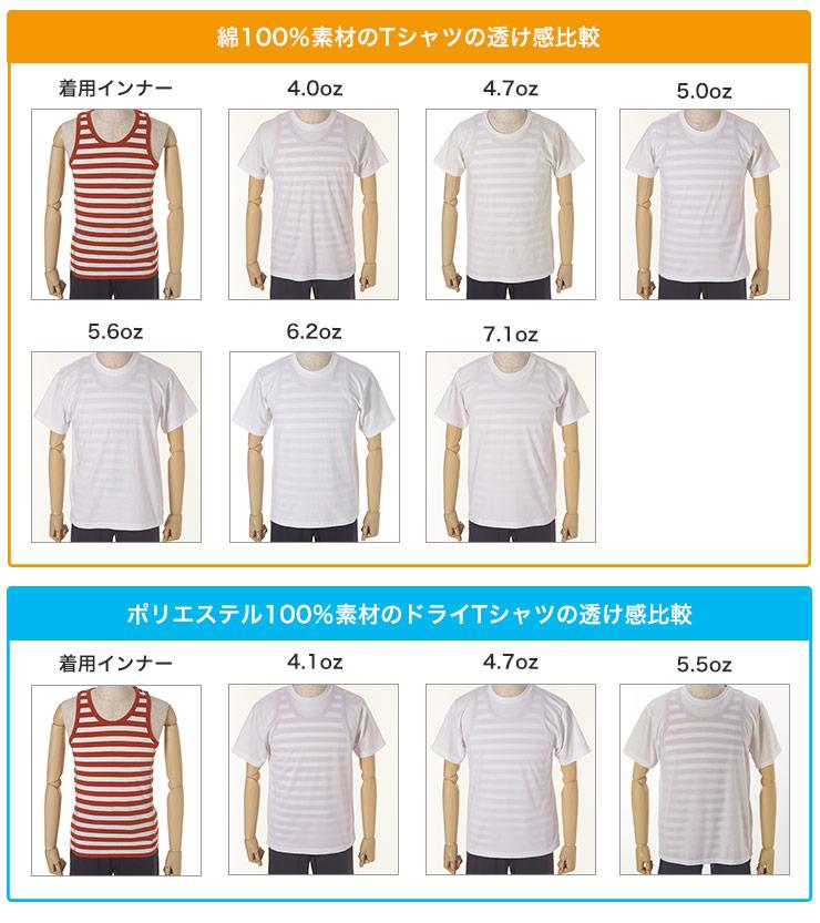 Tシャツの透け感比較画像