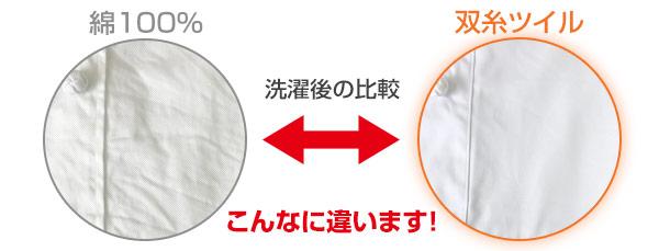 双糸ツイル素材