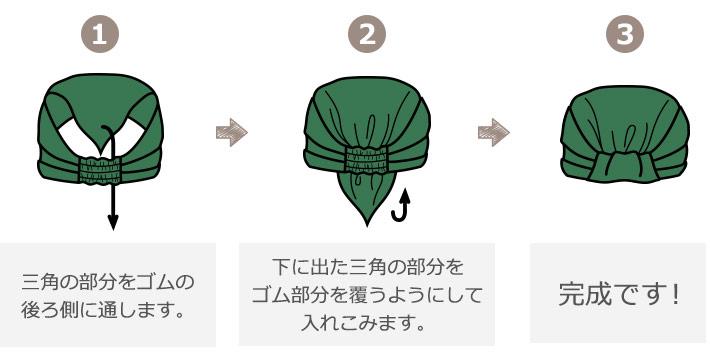 バンダナキャップの着用方法