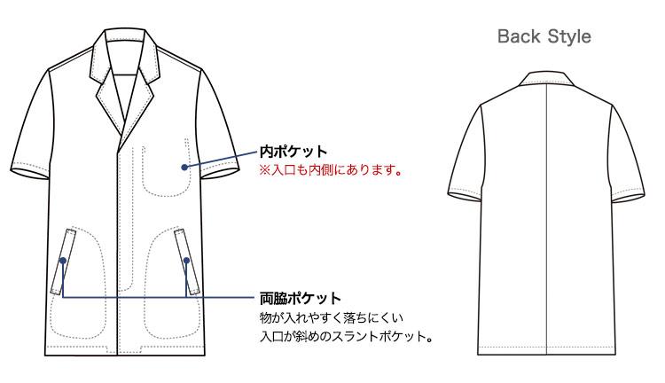 セブンユニフォームの半袖白衣(35-AA0312)画像