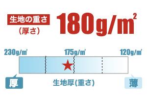 スタンダードポロシャツ(41-00223SDP)生地の厚さの画像