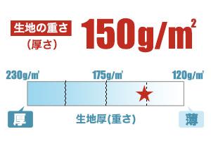 ドライTシャツ(41-00300ACT)生地の厚さの画像
