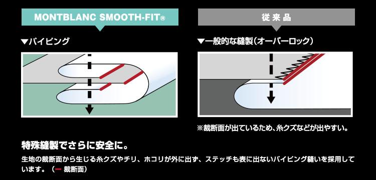モンブラン「スムースフィット」特殊縫製で異物混入を減少!