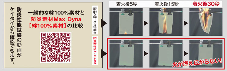 防炎性能の実験