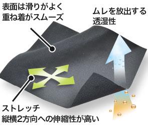 TS DESIGNのマイクロフリース素材