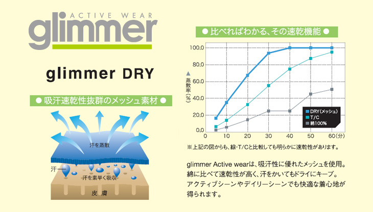 トムスのドライポロシャツの速乾機能「glimmer DRY」