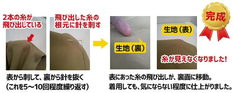 旧表示と新しい洗濯表示の比較